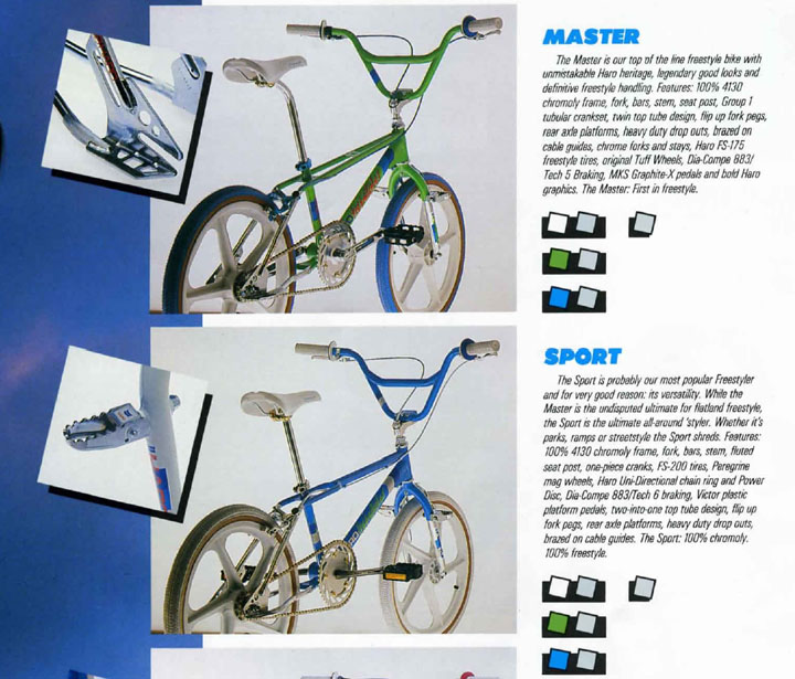 haro serial number - Freestyle - BMX Society community forums